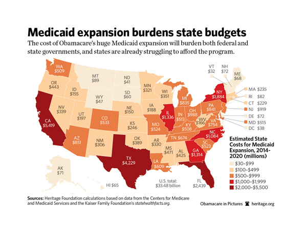 Medicaid Expansion US