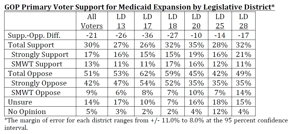 Medicaid GOP Primary 1